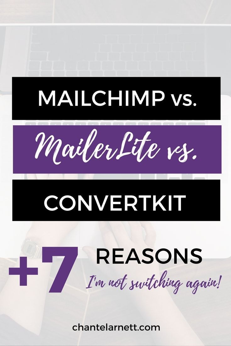 Mailerlite Vs Convertkit Fundamentals Explained
