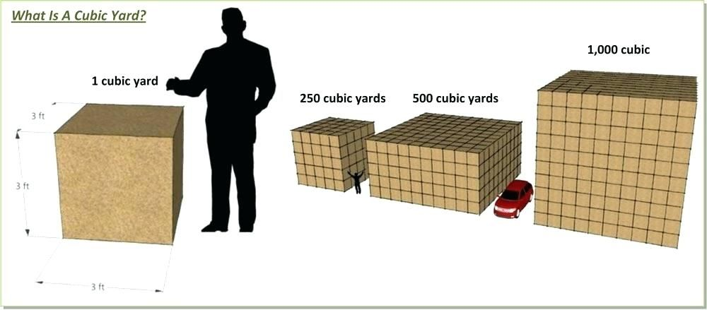 Image Result For Cubic Feet Vs Yards Yard Cubic Foot Magazine Rack