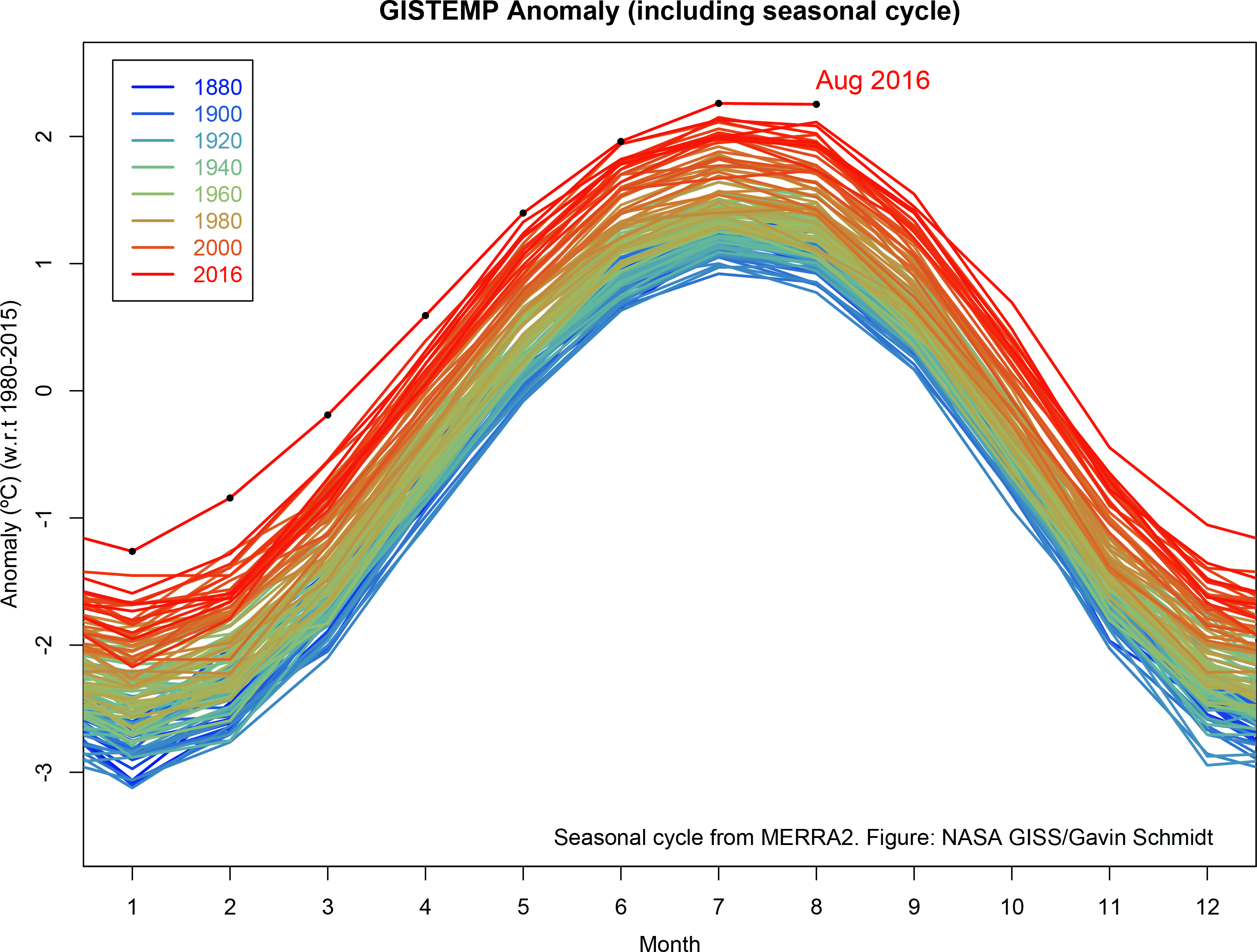 Data.GISS: GISTEMP Update: NASA Analysis Finds August 2016 Another Record Month