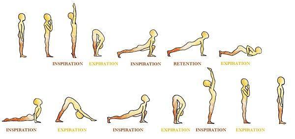 Comment Faire Du Yoga Chez Soi 7 étapes Toutcomment