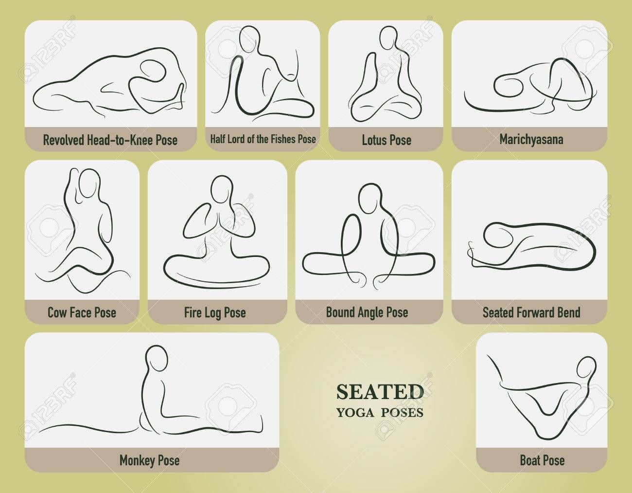 Yoga Seated Poses Set In Gesture Drawing Line With Posture Name Gesture Drawing Poses Lotus Pose