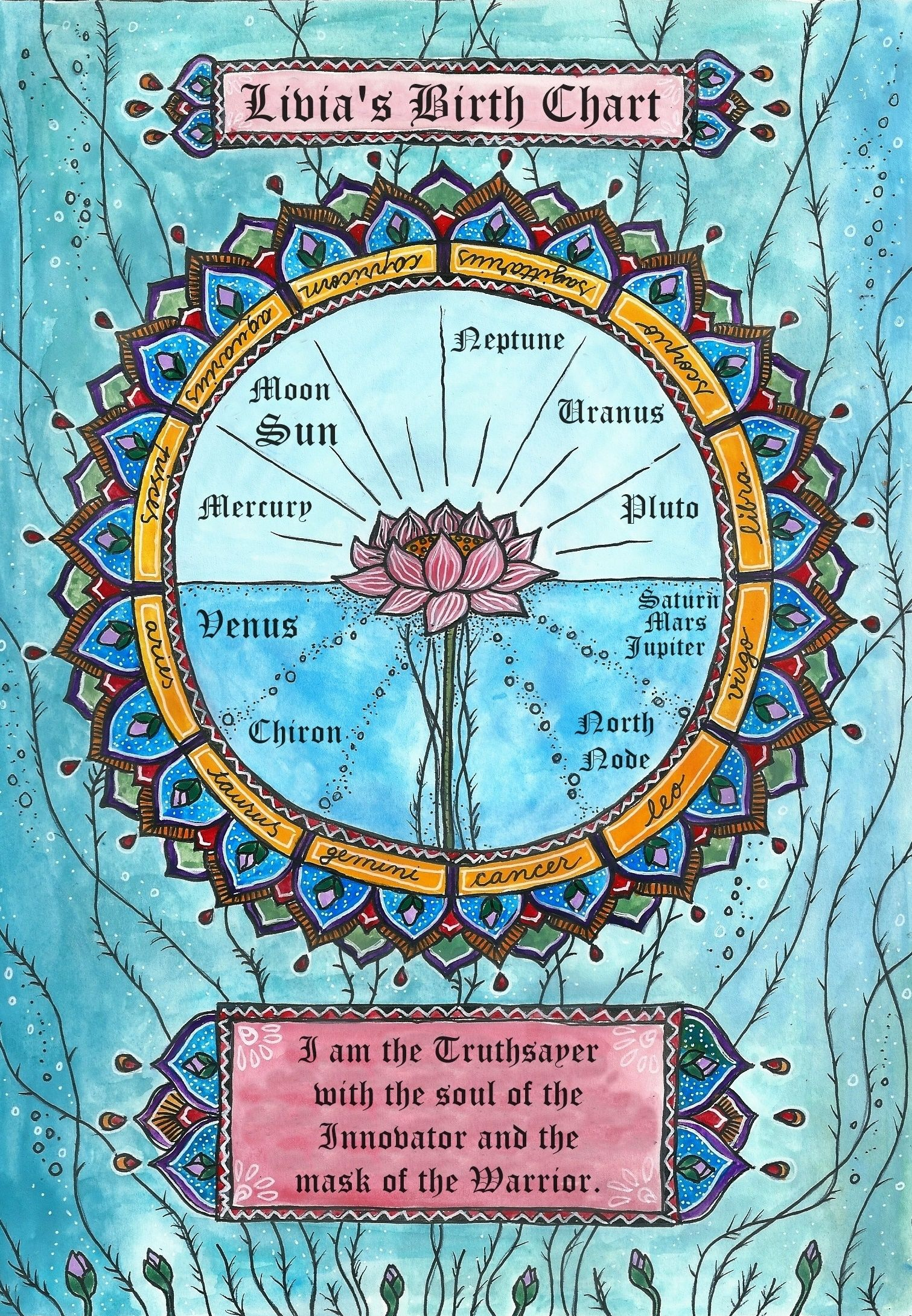 My enchanted map natal chart reading in this session we look at your my enchanted map natal chart reading in this session we look at your personal astrological map geenschuldenfo Choice Image