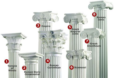 All Different Kinds Of Capitals Architectural Columns Corinthian Capital Luxury Room Design