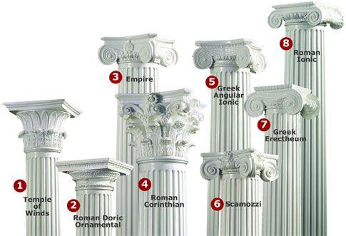 Roman Architecture Columns all different kinds of capitals | julius caesar research