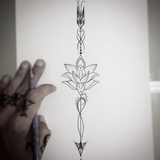 Tatuagem De Mandala Feminina Significado Pesquisa Google Next