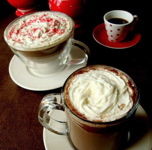 Raspberry Mocha Latte Recipe