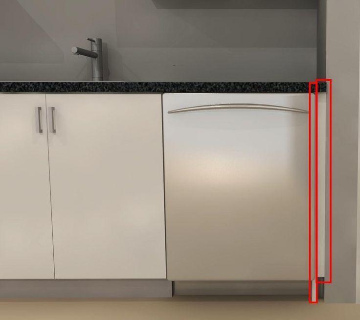 Filler Panel Next To Dishwasher Interiors Kitchen