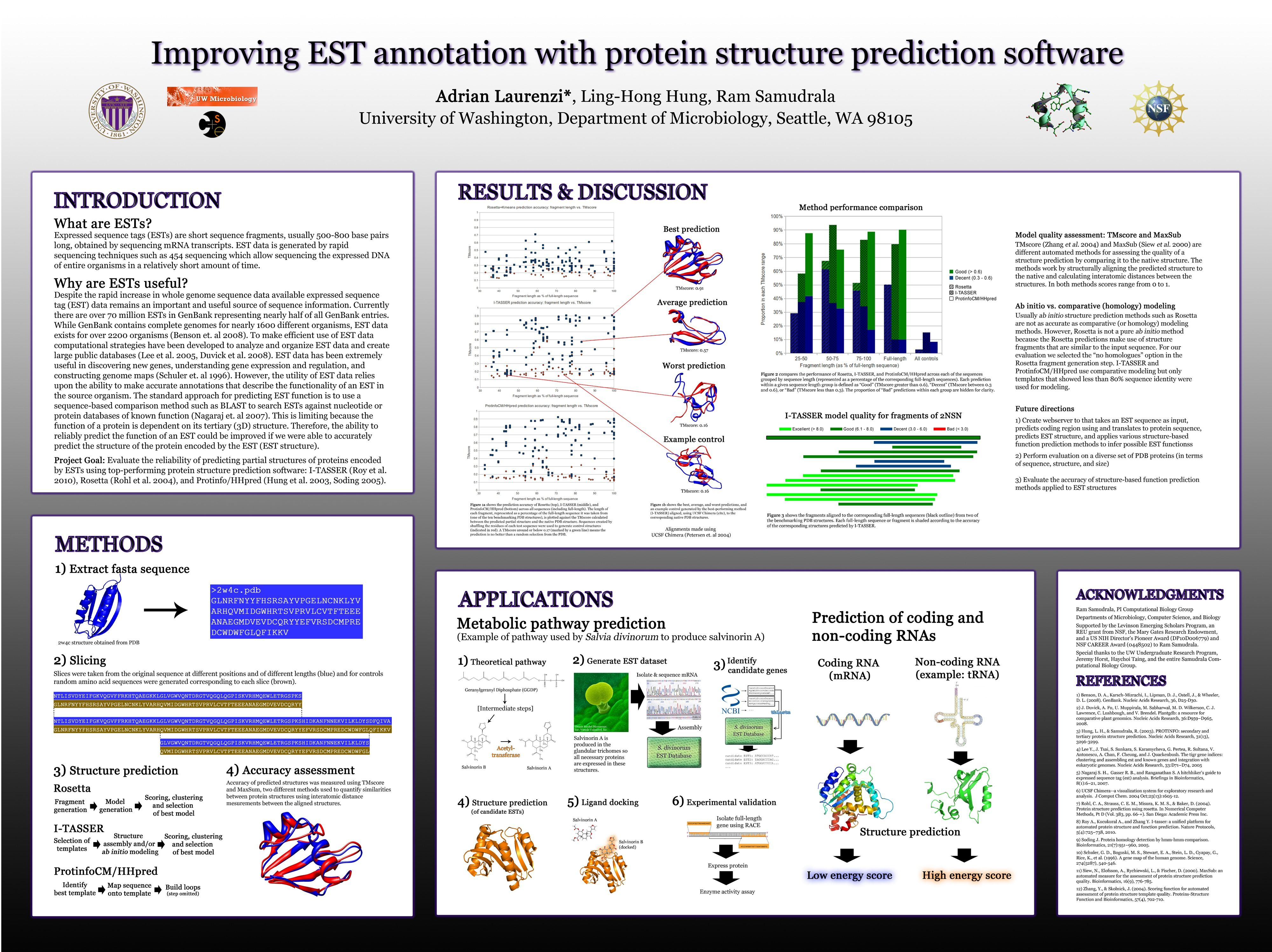 Protein Structure Conference Poster 的图片搜索结果 Conference Poster Poster Map Screenshot