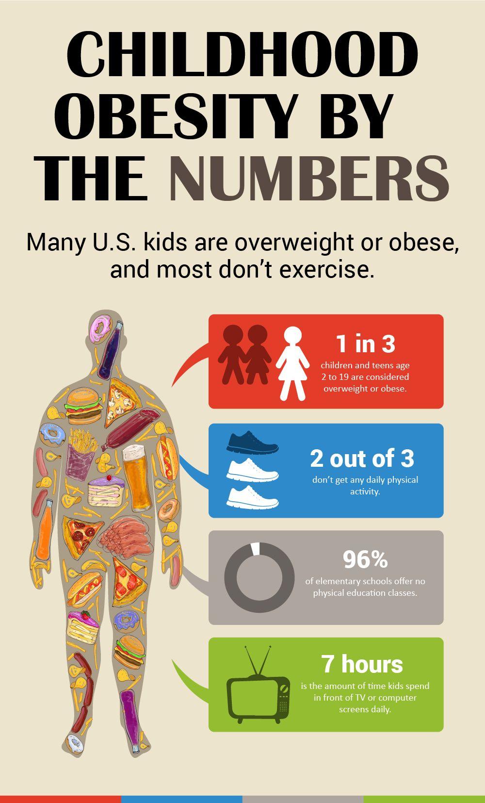 Children obesity essay