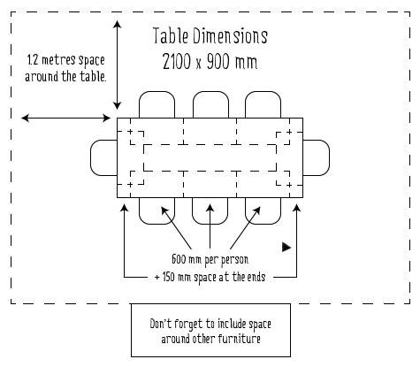 Pin By Eko Pam On Tea Prep Revamp In 2020 Dining Table Dimensions Dining Table Sizes Table Dimensions
