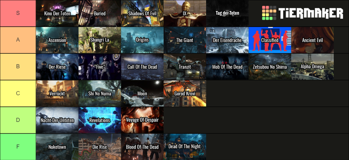 Call Of Duty Zombies Tier List Treyarch Call Of Duty Zombies Call Of Duty Evil