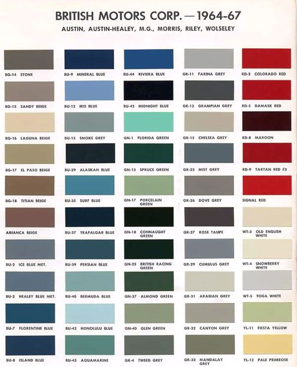 Austin Version of BMC Paint Color Codes | Austin Mini | Mini