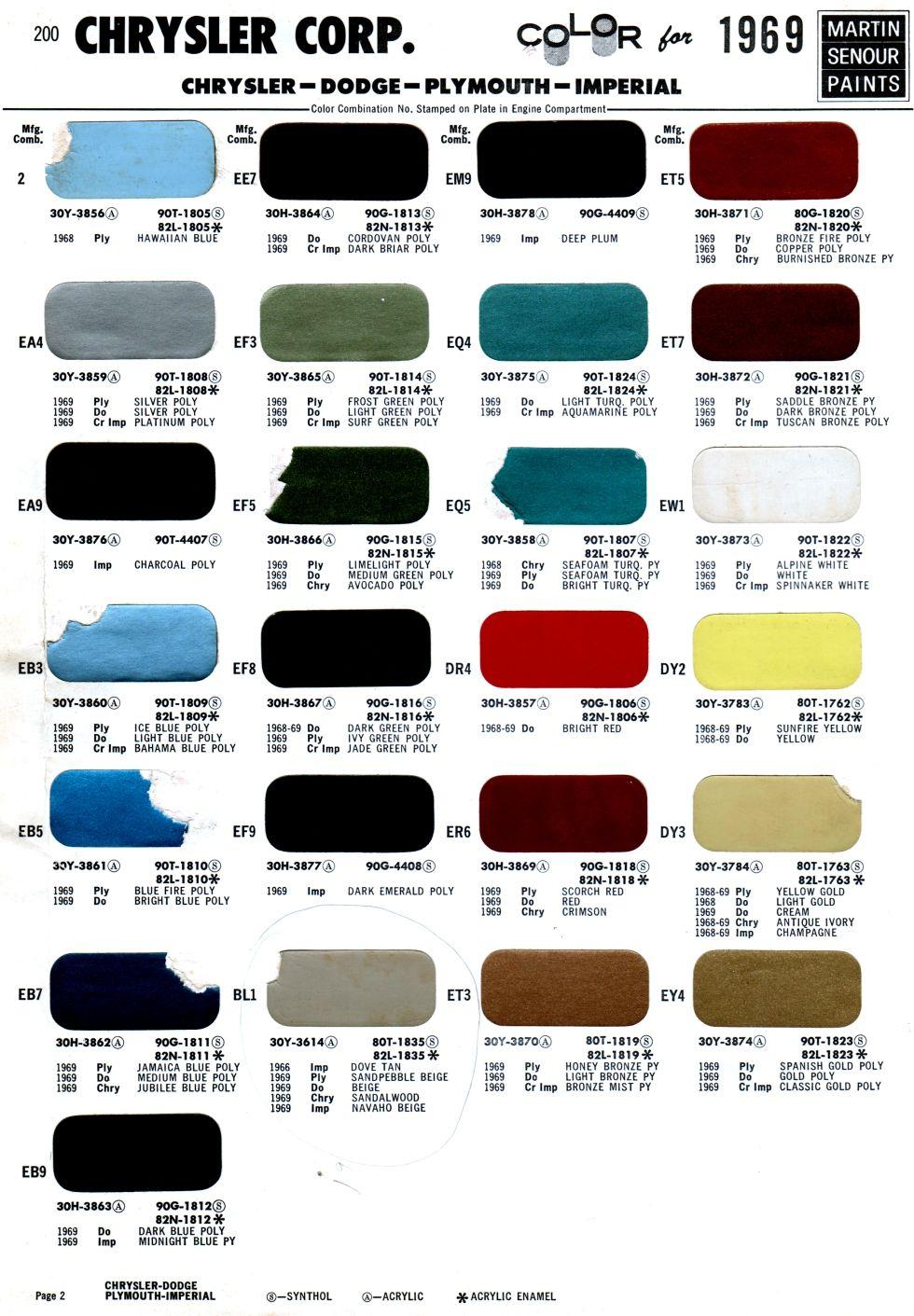 Dupont Automotive Paint Colors : dupont, automotive, paint, colors, Chrysler, Imperial, Automotive, Refinish, Colors, Paint, Colors,, Painting,, Color