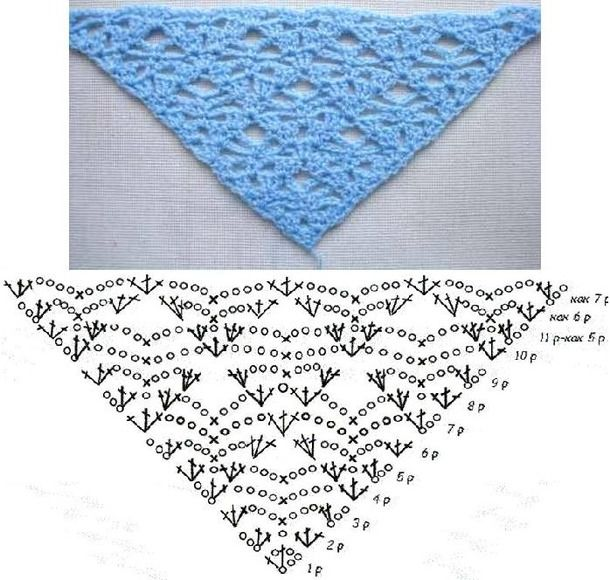 Shawl for Beginners | Crochet | Pinterest | Chal, Ganchillo y Ponchos