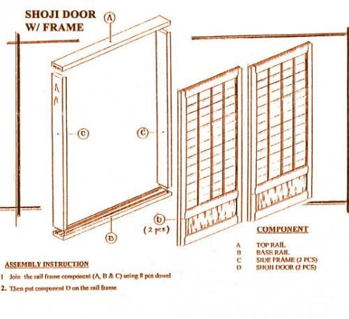 Standard shoji screens doors informational guide - Puertas shoji ...