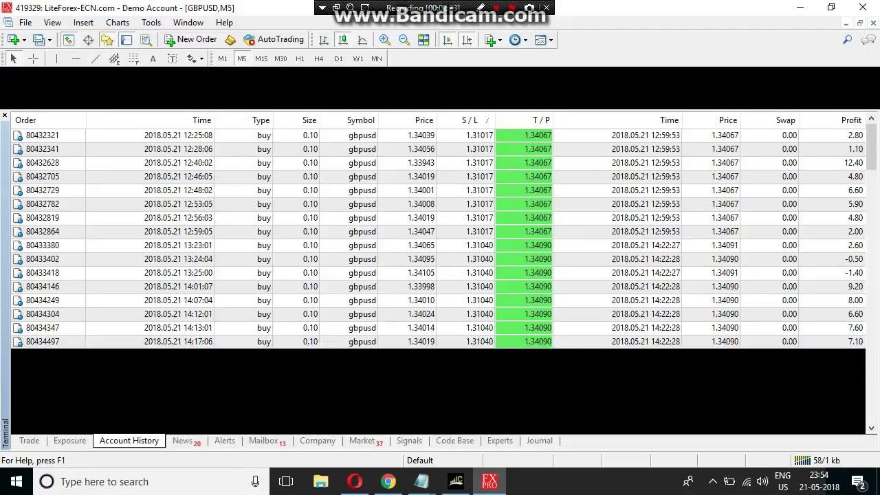 Best Forex Trading Robot Automatic Mt4 Trading Expert Advisor Ea