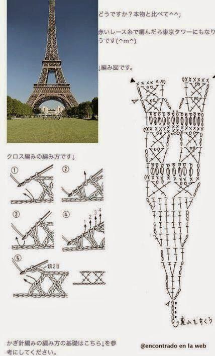 House Craft: Torre Eiffel de Crochê - Com Gráfico!