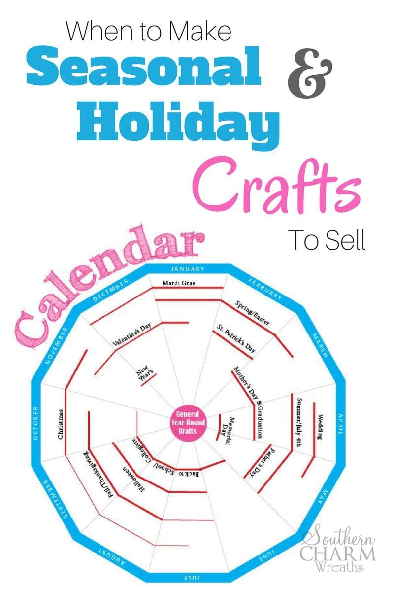 When To Make Seasonal and Holiday Crafts to Sell #craftstosell