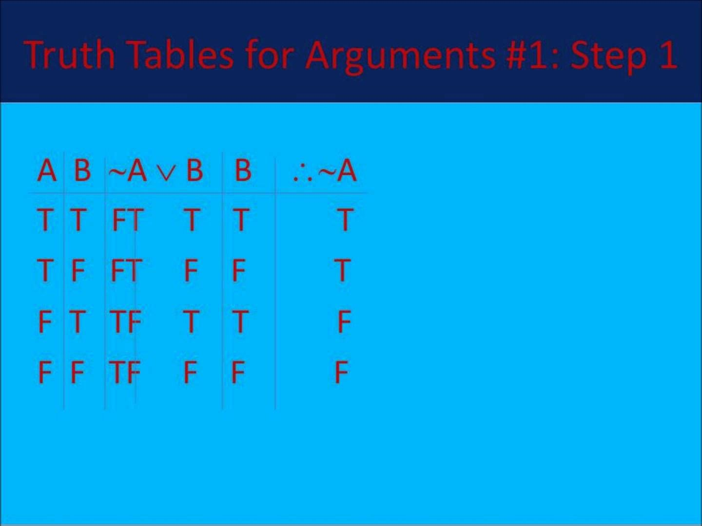 Review Of Symbolization And Truth Tables