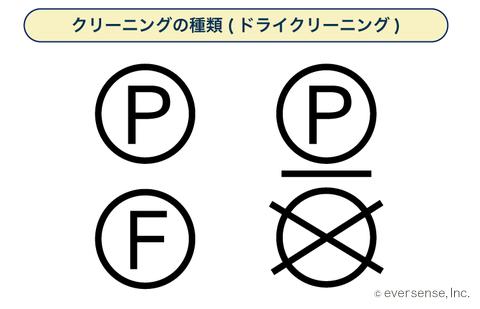 洗濯表示の F や P って何 おうちで洗えるマークなの 洗濯表示 洗濯のコツ 洗濯