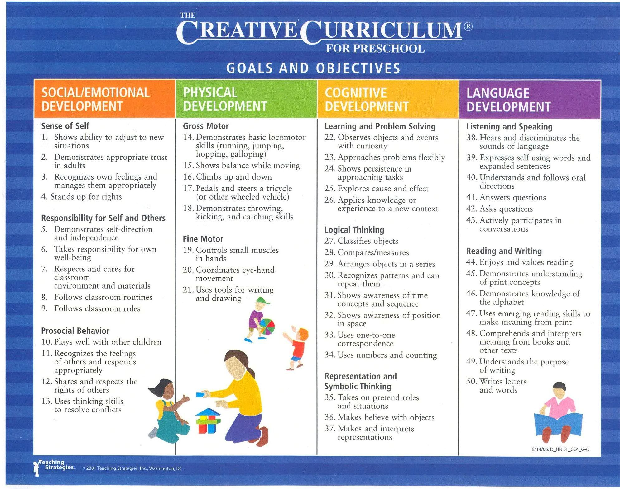 preschool curriculum creative curriculum lesson plans