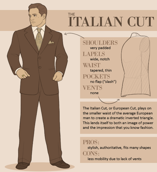 Tuxes and All the Details | Mens designer clothing, Clothing and ...