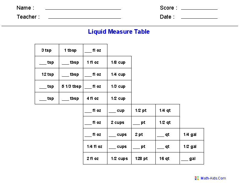 Measurement Worksheets Dynamically Created Measurement Worksheets Measurement Worksheets Measurement Conversion Chart Worksheets For Kids