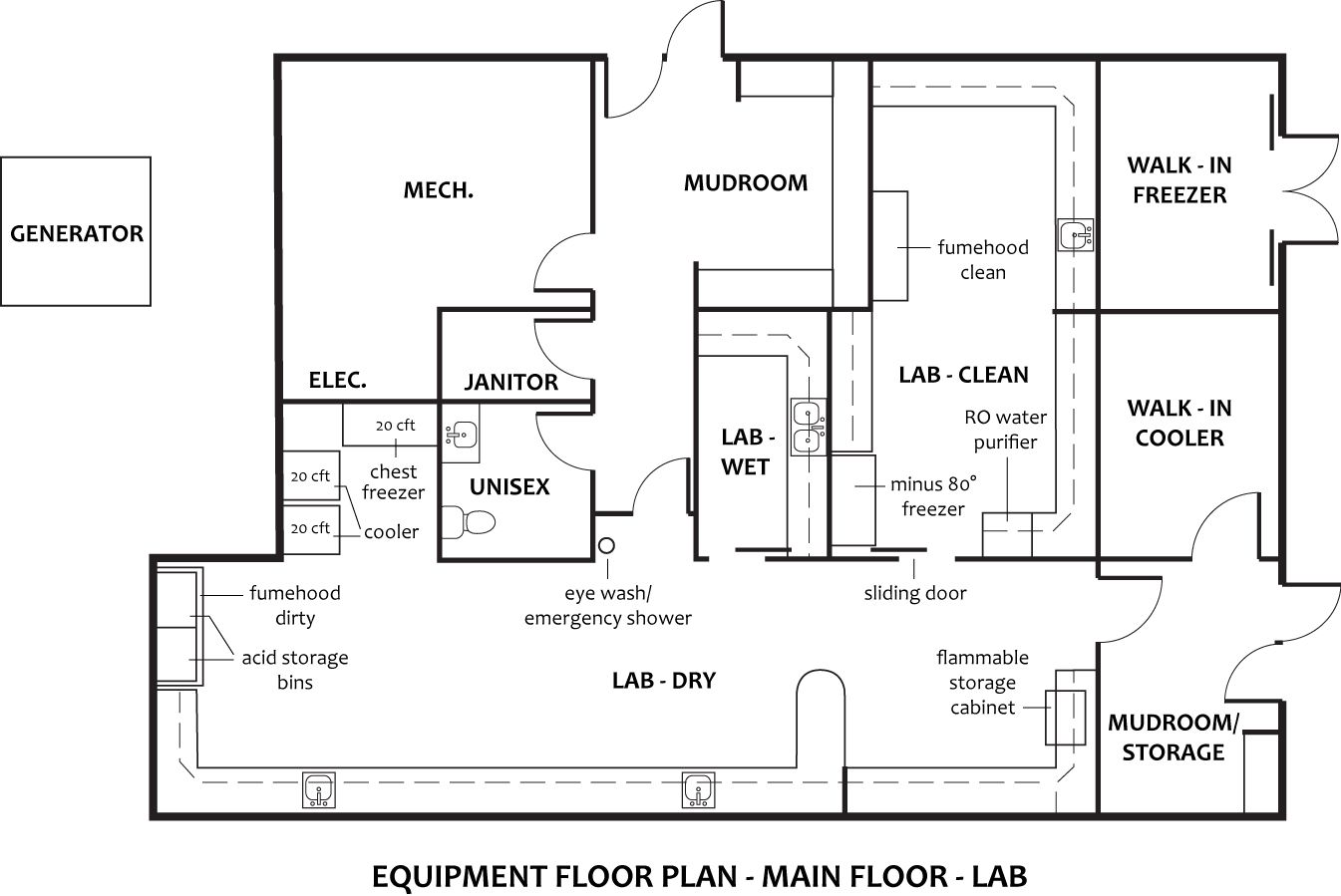Laboratory Floor Plan Google Search Uos Y3 002