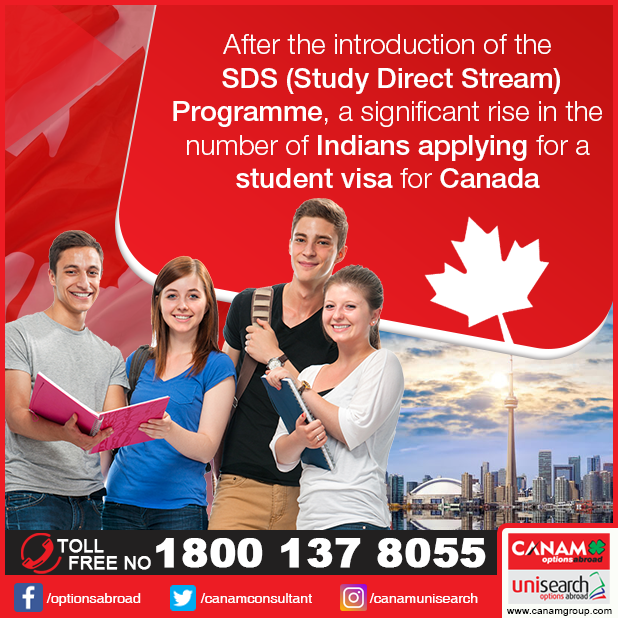 Excellent News For Indian Students Aspiring To Study In Canada