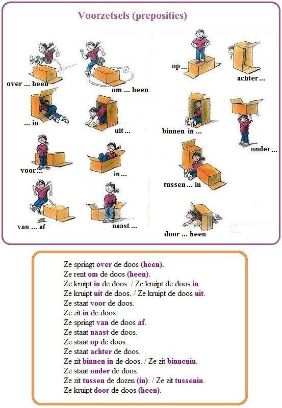 VOORZETSELS (PREPOSITIES) / Prépositions / Prepositions ...