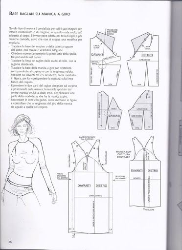 Halter neck top | Rap cat ao | Pinterest | Patterns, Pattern ...