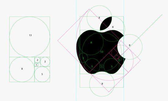 Applelogo Logo De Apple Disenos De Unas Manuales De Identidad