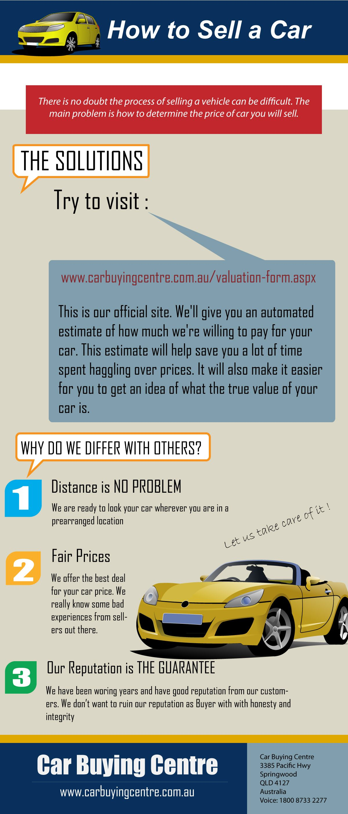 Quick tips and advice on how to sell car Brought to you by the