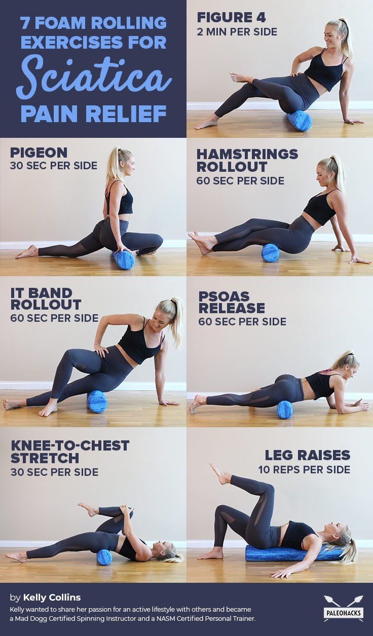 7 Foam Rolling Exercises for Sciatica Pain Relief