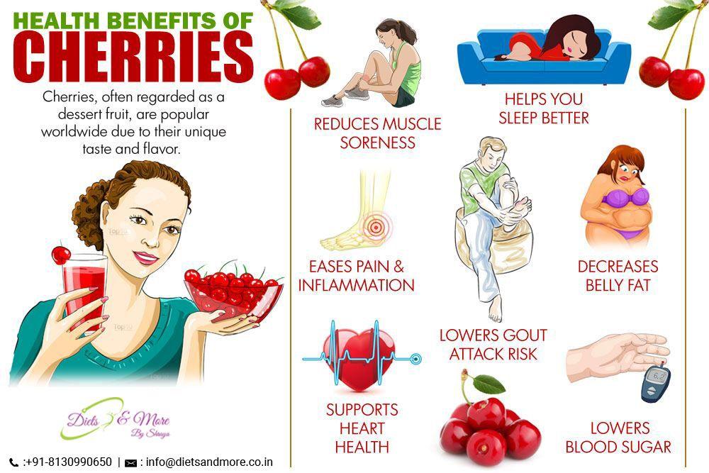 HealthBenefits Of Cherries Health benefits of cherries