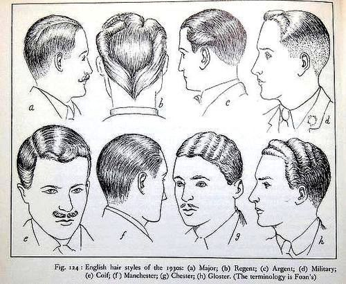 Men S Hairstyles Of The 1930 S Avec Images Coiffure Coiffeur English
