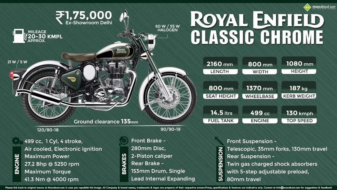 Royal Enfield Classic 500 Chrome Infographic Royal Enfield Royal