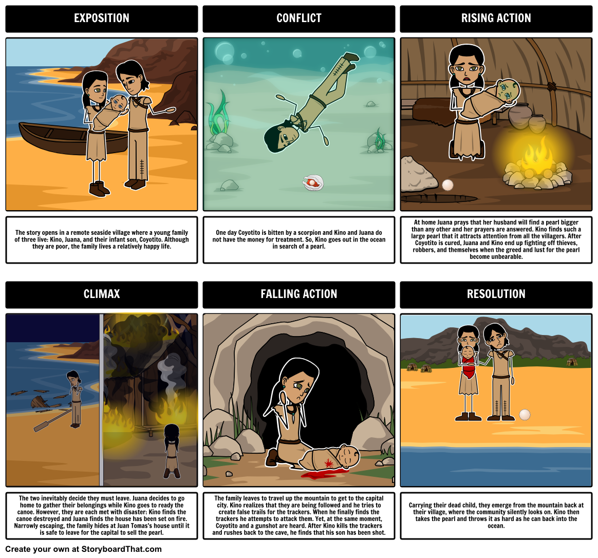 A common use for Storyboard That is to help students create a plot diagram of the events from a novel. Not only is this a great way to teach the parts of the plot, but it reinforces major events and help students develop greater understanding of literary structures. View the full teacher guide here: https://www.pinterest.com/storyboardthat/the-pearl/