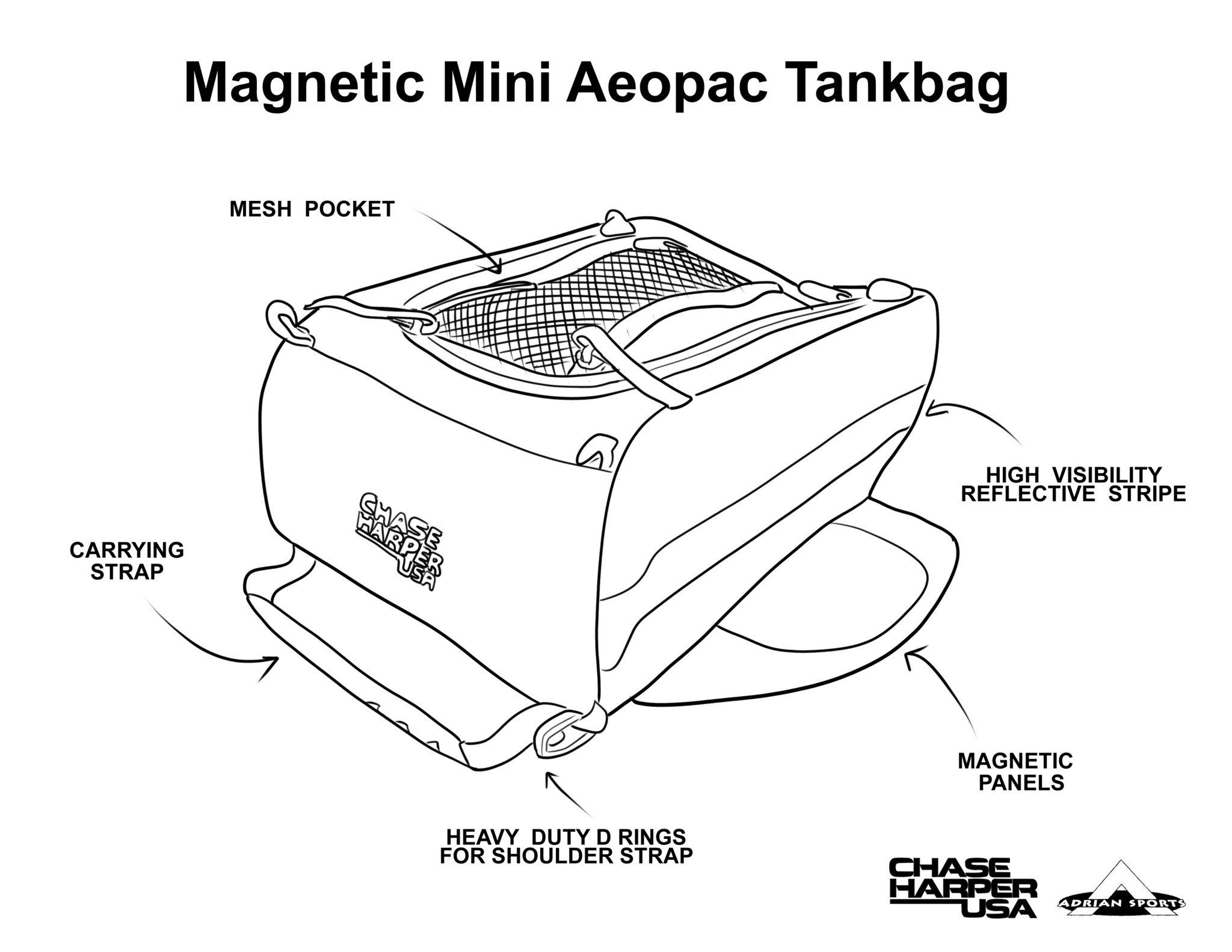 Black Bc Magnetic Mini Aeropac Tankbag