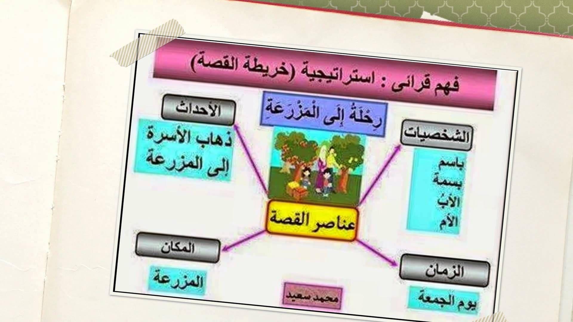 بوربوينت دورة الاسترتيجيات في التعلم النشط عائشة سعد الدين Tetris