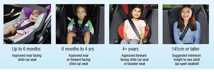 Child Safety Seat Nsw Child Car Seats Children Staying Safe Nsw Centre For