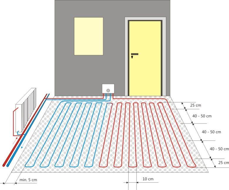 Pin Von Ivan Gilic Auf Badezimmer In 2020 Fussbodenheizung Bodenheizung Und Fussboden