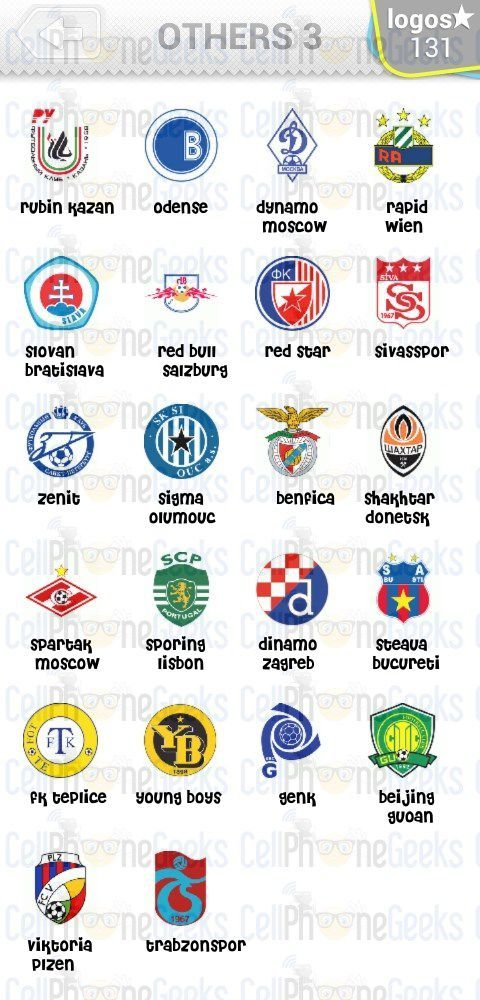Logo Quiz Football Clubs Others 3 Answers Cellphonegeeks