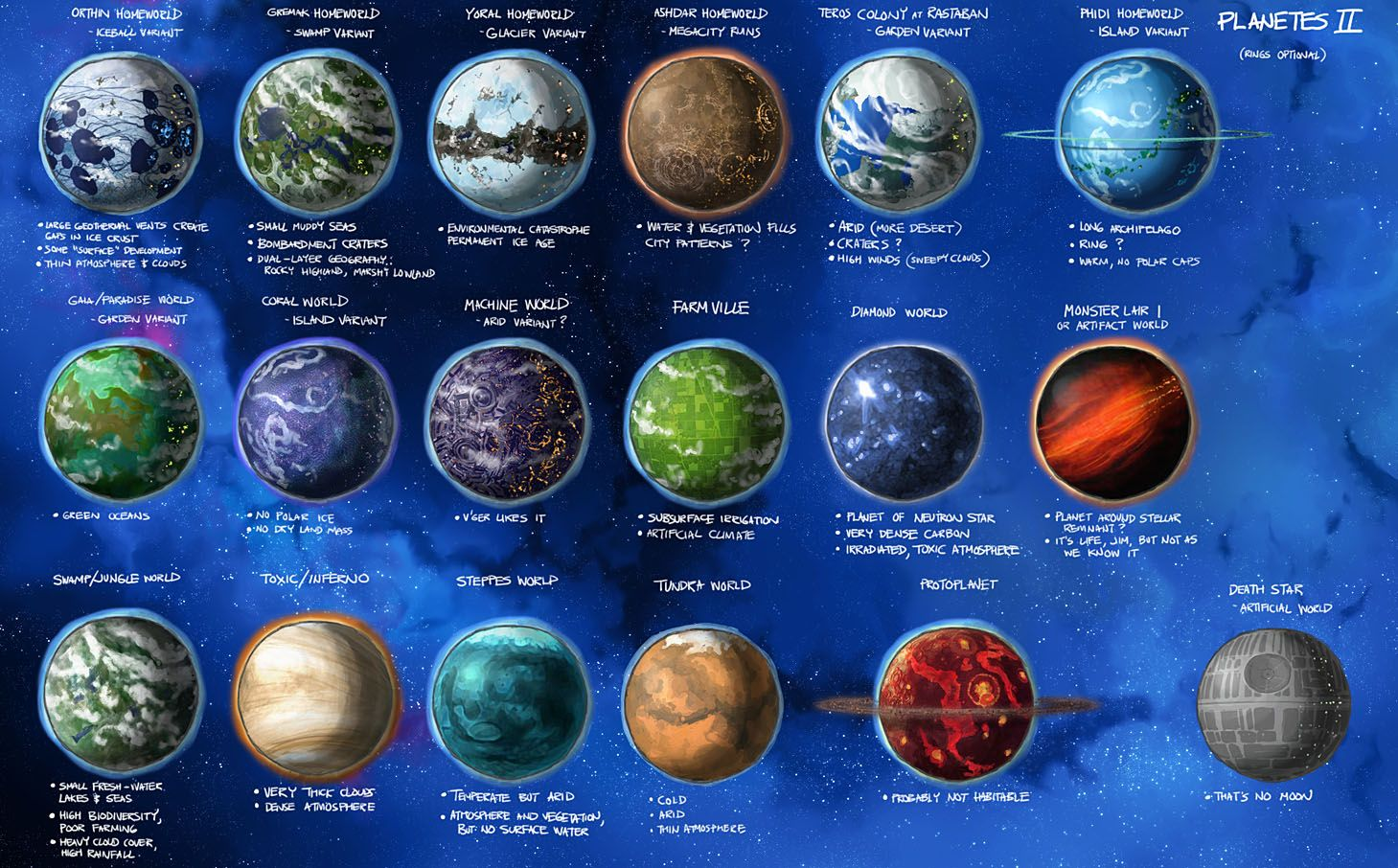 Alien Worlds Fictional Seamless Planet Texture Maps - Year