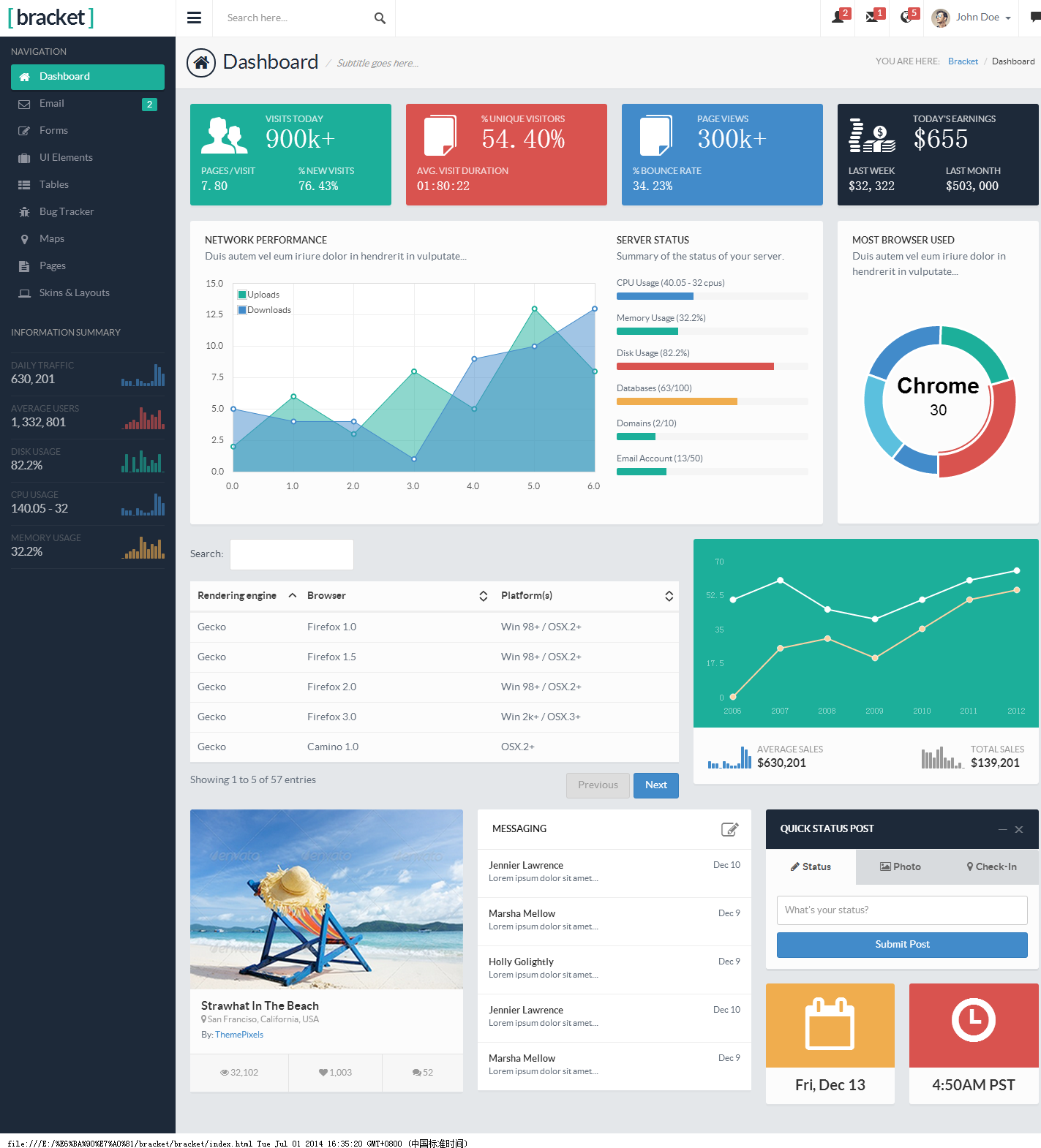 Laravel Bootstrap Admin Template Dashboard Design