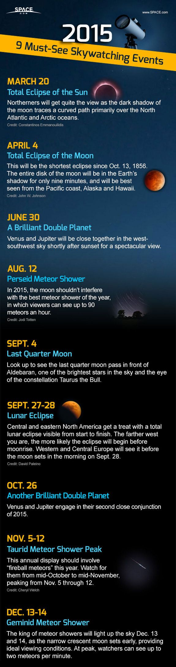 Meteor showers and eclipses of the sun and moon are just some of the amazing stargazing events of 2015.