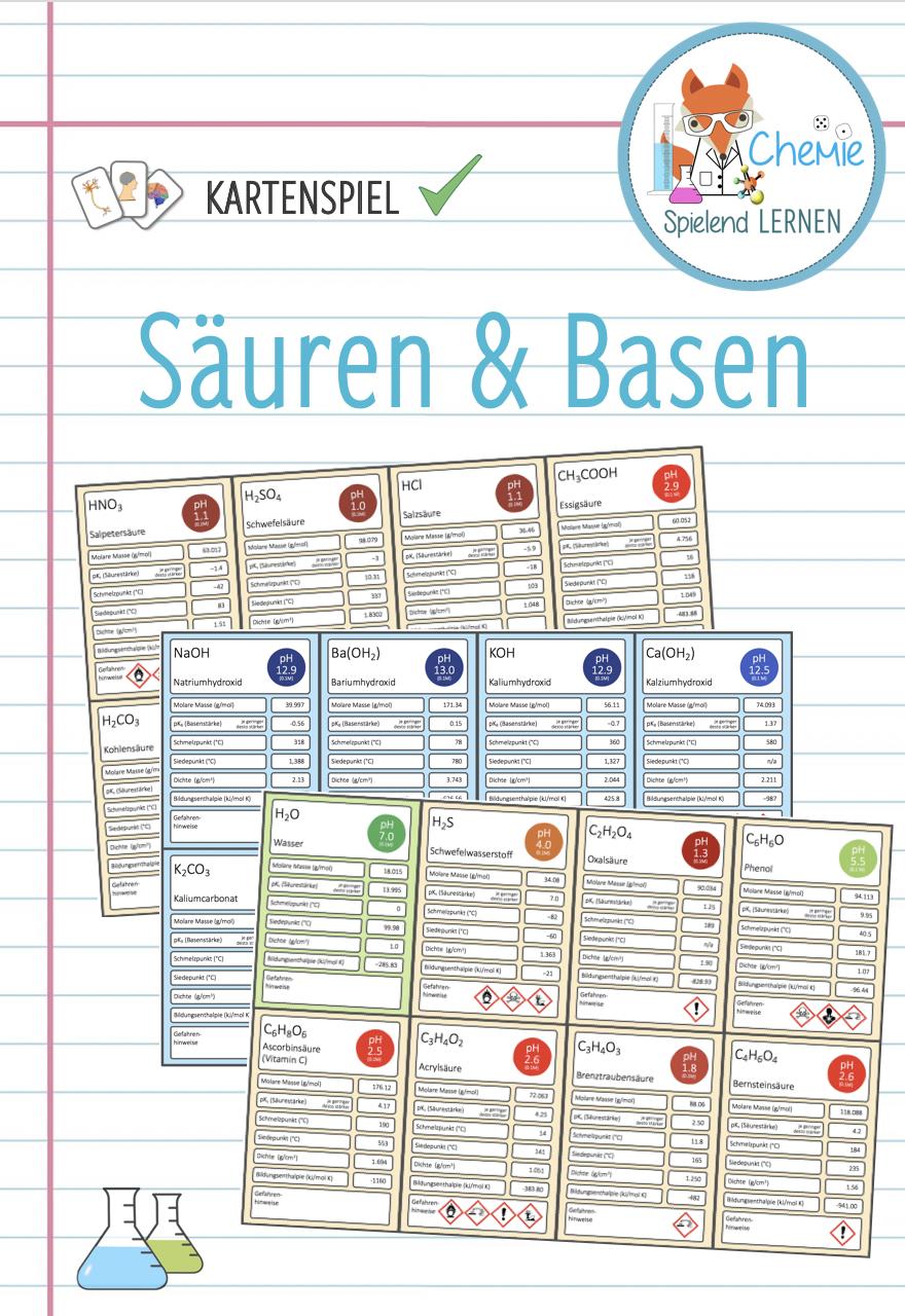 Sauren Und Basen Trumpf Kartenspiel Unterrichtsmaterial In Den Fachern Chemie Fachubergreifendes In 2020 Chemie Studium Karte Spiel Lernen