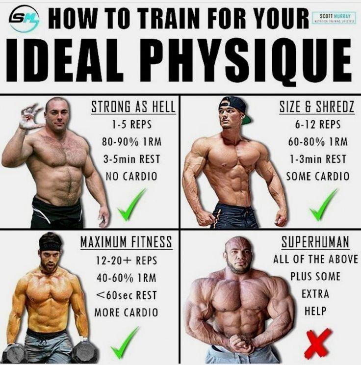 Wie man abnehmen Männer Übungen