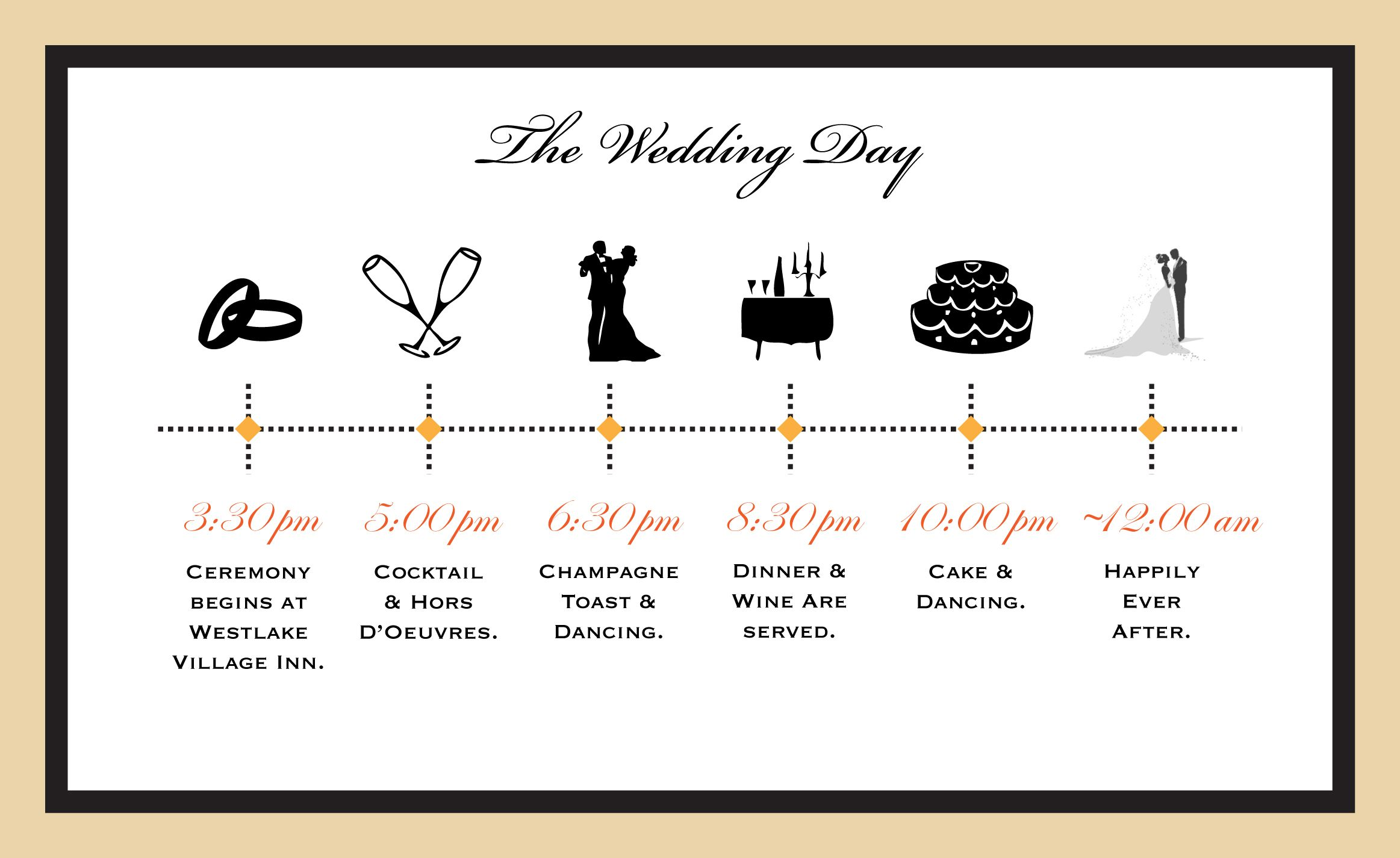 Wedding Reception Timeline  Additional Information  Wedding
