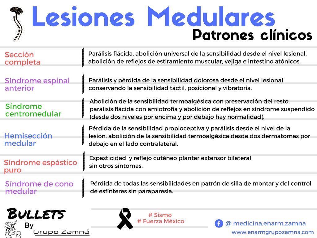 lesiones medulares sintomas de diabetes